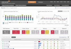 trending sql server monitoring tools market poised for an explosive growth in the near future key vendors solarwinds idera