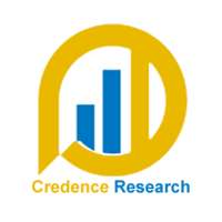 camping equipment market is expected to grow at a cagr of 8 75 between 2019 2027