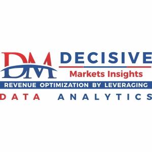 ultrasonic spray nozzles market status and trend analysis key players