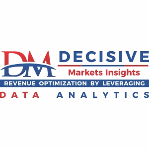 volumetric 3d display market trends analysis supply chain analysis future scope and forecast and key players 3dicon corporation u s lightspace technologies inc u s