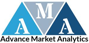 affective computing market will generate record revenue by 2026 gesturetek numenta pyreos eyesight ibm microsoft