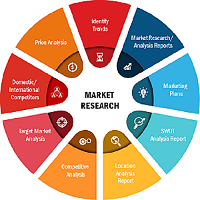 antimicrobial agents market new business experts ideas by clariant momentive nanobiomatters life material technologies limited radical materials