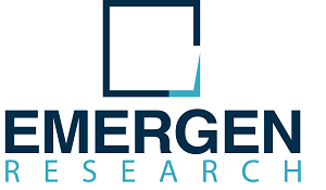 counter uas market size to be worth usd 44 89 billion growing at 26 8 cagr till 2027 industry revenue statistics forecast by emergen research