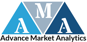 data classification market growing popularity and emerging trends varonis innovative routines covata aws symantec