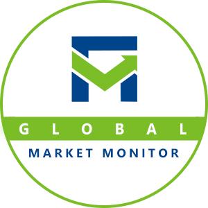 exfoliating powder market in depth analysis report