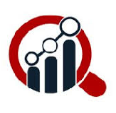 gis controller market 2021growth with worldwide industry analysis emerging trends demand features future business strategies leading key players and forecast 2023