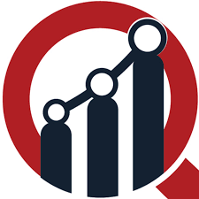 software as a service market key insights profiling companies and growth strategies by 2022