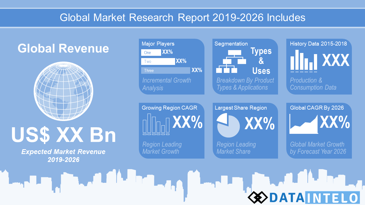 global baby laundry detergent market segmented by application geography trends growth forecast to 2027