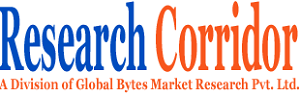 rapid microbiology test market segmentation forecast analysis industry size and share to 2027